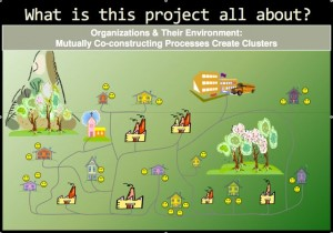 Mutually_Co-constructing_processes